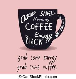 Coffee vintage card