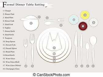 Detailed Illustration of Dinner Place Setting Diagram