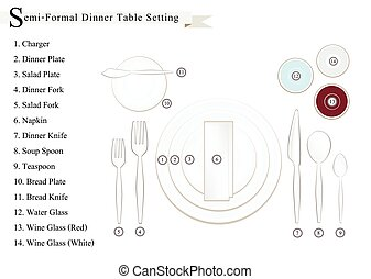 Detailed of Semi-Formal Dinner Place Setting Diagram