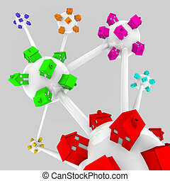 Connected Homes in Neighborhoods - Several spheres...
