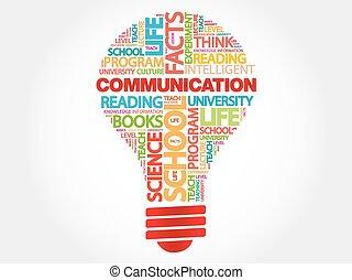 COMMUNICATION bulb word cloud