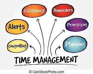 Time management business strategy.