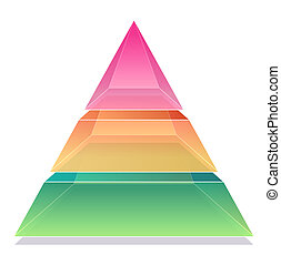 3D Pyramid Chart 3 sections,red, orange,green,