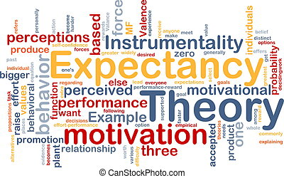 Expectancy theory background concept - Background concept...