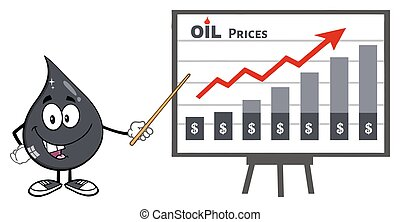 Happy Petroleum Or Oil Drop