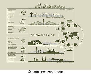 Plan infographics green color circuit renewable green energy...