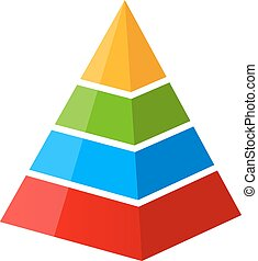 Four part pyramid diagram isolated on white background