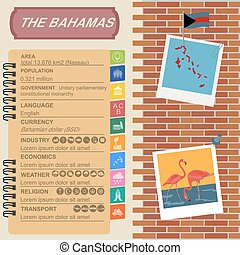 The Bahamas infographics, statistical data, sights Vector...