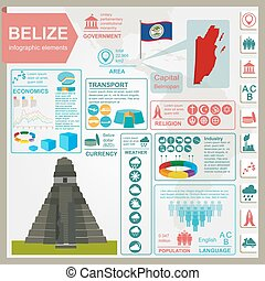 Belize infographics, statistical data, sights Vector...