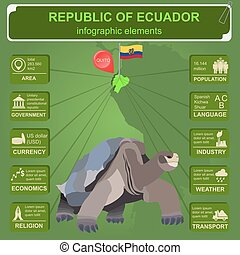 Ecuador infographics, statistical data, sights Vector...