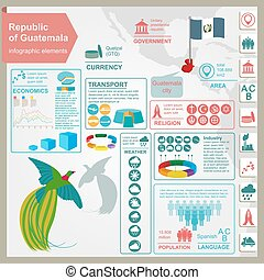 Guatemala infographics, statistical data, sights. Vector...