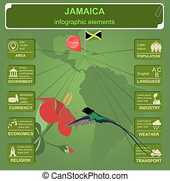 Jamaica infographics, statistical data, sights Vector...