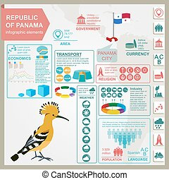 Panama infographics, statistical data, sights. Vector...