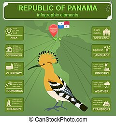 Panama infographics, statistical data, sights Vector...