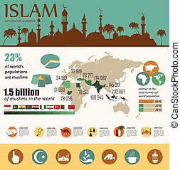 Islam infographic Muslim culture Vector illustration