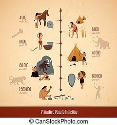 Prehistoric Stone Age Caveman Infographics - Prehistoric...