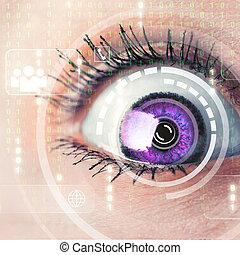婦女, 現代,  Cyber
