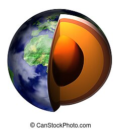 Earth Cross section - Earth cross section showing core