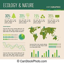 Ecology Infographic design