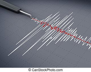 gráfico, sísmico, actividad