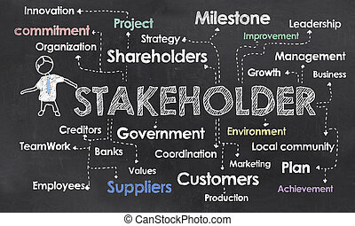 buzzwords, gráfico,  stakeholder