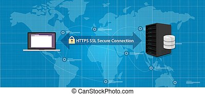HTTPS SSL Secure connection internet certificate network...