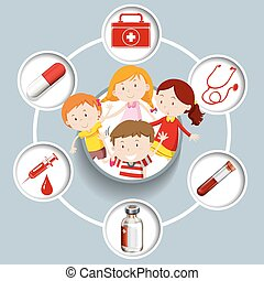 Children and medical symbols