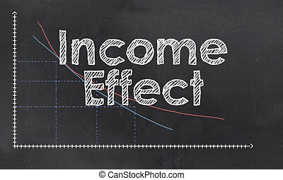 Chart with Income Effect with Chalk on Blackboard
