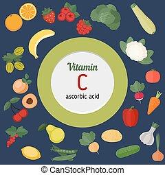 Vitamin C or Cobalamin infographic - Vitamin C or...