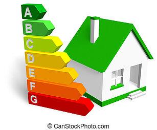 efficienza, energia, concetto