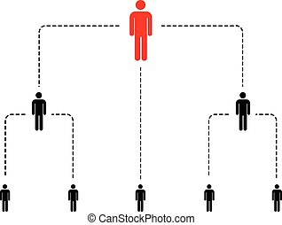Hierarchy of company, scheme with simple person icons on...