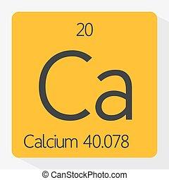 Periodic table Calcium