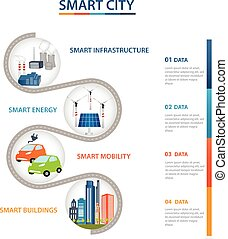 Smart City and Smart Grid concept - Smart city design with...