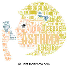 Asthma word Illustrations and Clipart. 193 Asthma word royalty ...