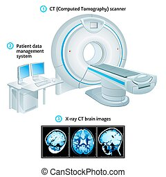 Computed Tomography scanner, workplace and X-ray images