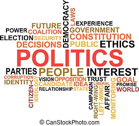 Politics word cloud