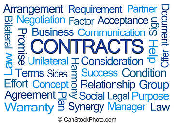 Contracts Word Cloud