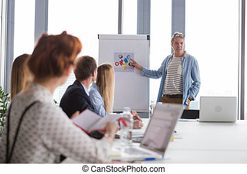 Business man pointing at charts on flipchart during the meeting in modern office.