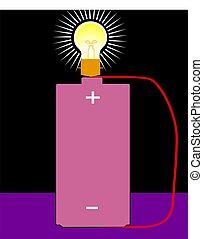 célula, luz