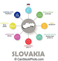 vector easy infographic state slovakia