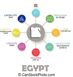 vector easy infographic egypt - This is vector easy...