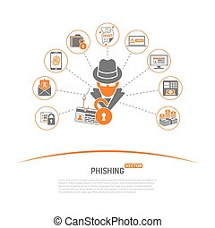 Cyber Crime Concept Phishing - Cyber Crime Concept with Flat...