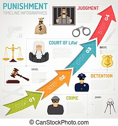 Crime and Punishment Infographics in Flat style icons such...