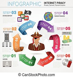 Piracy Concept with Pirate - Piracy Vector Concept with Flat...