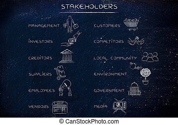 main stakeholders of a company with icons, list with 2...