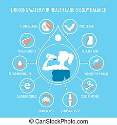 Drinking water for health care infographic - Drinking water...