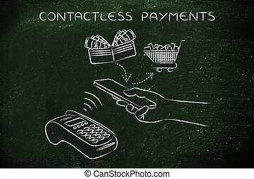 customer purchasing with his smartphone, contactless...