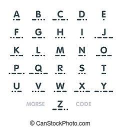 Morse code, alphabet