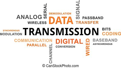 word cloud - data transmission - A word cloud of data...