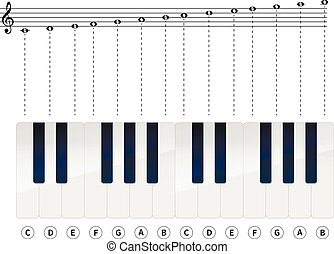 Music notes with piano keys on stave
